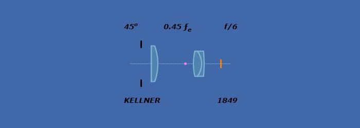 Окуляр Sky-Watcher Super 3,6 мм
