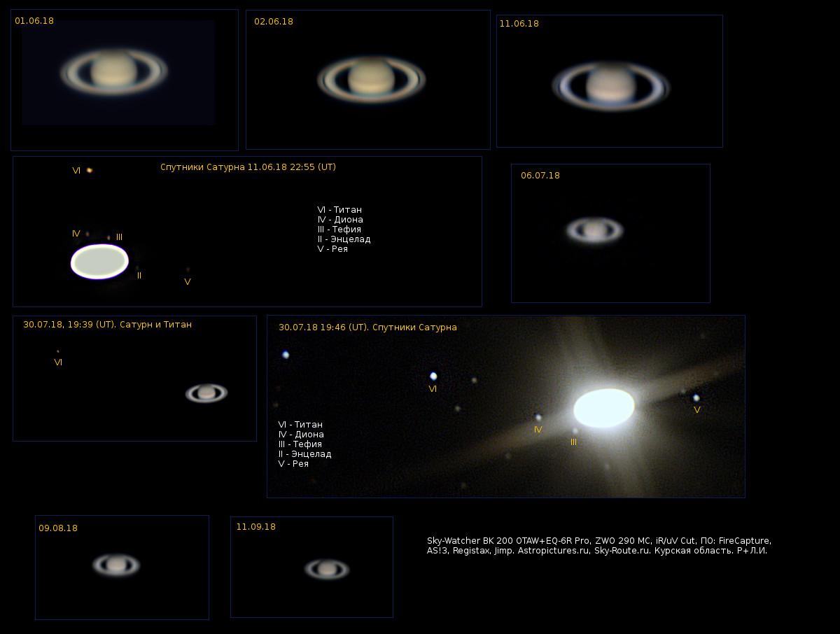 Сатурн 2018 года
