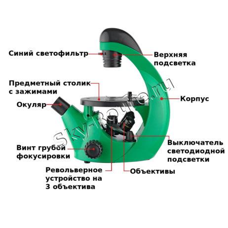 Микромед Эврика 40х-320х инвертированный (лайм)