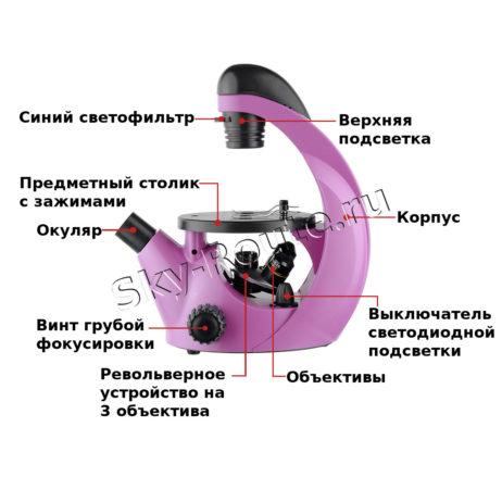 Микромед Эврика 40х-320х инвертированный (аметист)