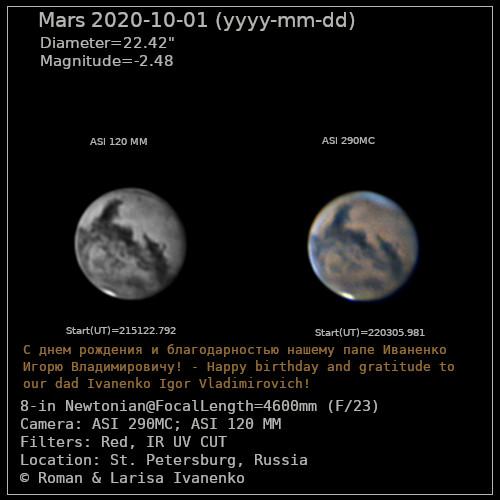 Планета Марс 2020 год